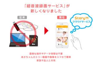 「超音波エコー録画サービス」StoryM